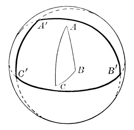 A spherical triangle is composed with the intersection of polar arcs of a sphere, vintage line drawing or engraving illustration.