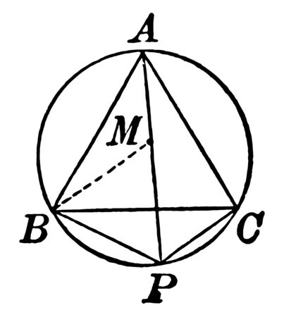 The equilateral triangle shown is inscribed in a circle. And the radius of the circle is shown, vintage line drawing or engraving illustration.