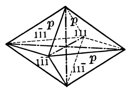 The pyramid is a first order type, in which there are eight isosceles triangular faces, each of which creates three crystallographic axes, vintage line drawing or engraving illustration.