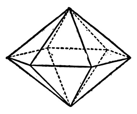 The table shows hexagonal Dipyramid. Two hexagonal pyramids joined by their bases, vintage line drawing or engraving illustration. Ilustração