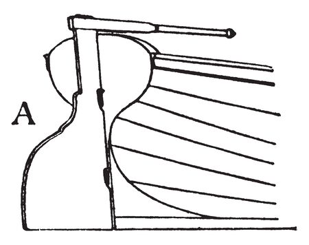 Rudder is the part of the helm which is abaft the stern post and is turned by the tiller so as to expose its side more or less to the resistance of the water, vintage line drawing or engraving illustration.