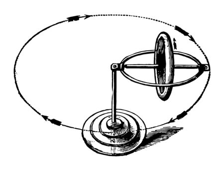 An image showing gyroscope. A gyroscope is a device used to measure or maintain orientation and angular velocity, vintage line drawing or engraving illustration.