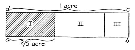 A picture showing a rectangle. The shaded part represents 25 of the rectangle, vintage line drawing or engraving illustration. Illusztráció