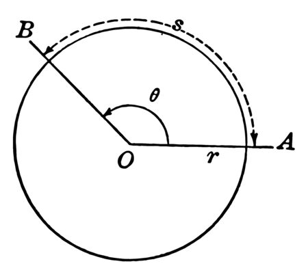 An image that shows the circle. Two radio and OA OBs drawn on the circle are shown, vintage line drawing or engraving illustration.