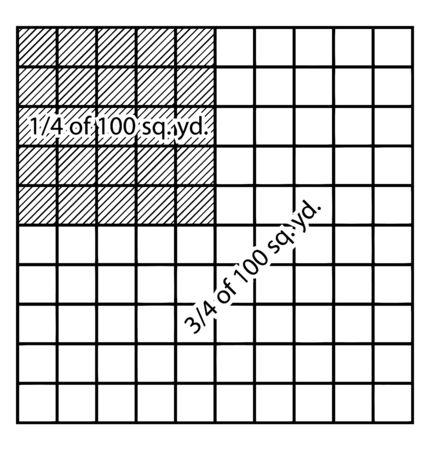 A picture showing a graph. A graph representing 100 square yards and 14 is shaded with lines, vintage line drawing or engraving illustration.