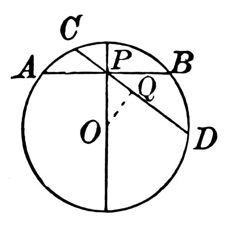 An image showing a circle with several chords drawn and labeled, vintage line drawing or engraving illustration. Ilustração