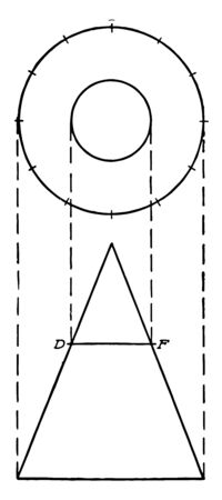 This image showing the plane and elevation of a cone, occurs when an airplane approaches a cone to cut, vintage line drawing or engraving illustration.