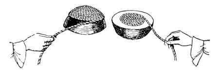 It is found that the wrapping surface of the cable again covers the flat surface for a longer time. Therefore, the area of the entire curved surface of a hemisphere is equal to the surface of 4 cycles, vintage line drawing or engraving illustration. Illustration