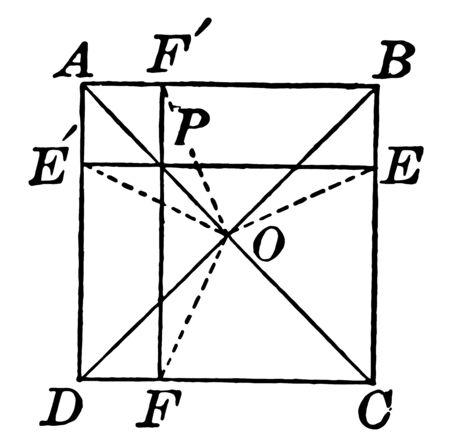 Une image qui montre un carré. Carré avec diagonales et lignes parallèles, dessin de ligne vintage ou illustration de gravure.