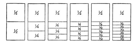A picture showing fraction comparisons. Rectangles comparing fraction values to one half: 1/4, 1/6, 1/8, 1/10, and 1/12, vintage line drawing or engraving illustration. 版權商用圖片 - 132942958