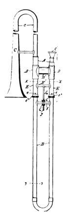 Slide Trombone having a movable U shaped slide for producing different pitches, vintage line drawing or engraving illustration.