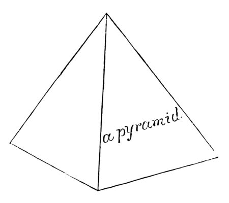 The image shows a pyramid. A pyramid is a polyhedron formed by the connection of a polygonal base and a point, called an apex. It is a conical solid with polygonal base, vintage line drawing or engraving illustration.