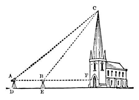 An image showing a triangle with the church. triangle used to determine the height of the steeple of the church, the hypotenuse and the distance from the tower from the object one two, vintage line drawing or engraving illustration.