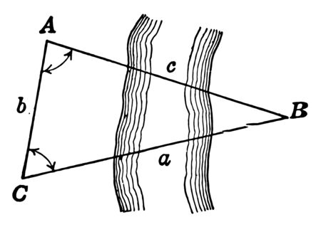 The image shows the oblique triangle for distance through a river. It is the method of finding the distance of our place from the river, vintage line drawing or engraving illustration.