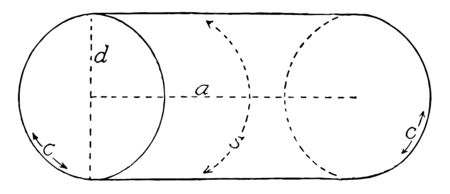The image shows the parts of the cylinder part to shows the altitude, part c shows the circumference of the base, part s shows the lateral surface, part d shows the diameter, vintage line drawing or engraving illustration.