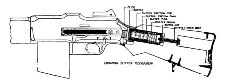 This image represents Breech Loading consists of a tube in which are placed successively from front to rear, vintage line drawing or engraving illustration. Vetores