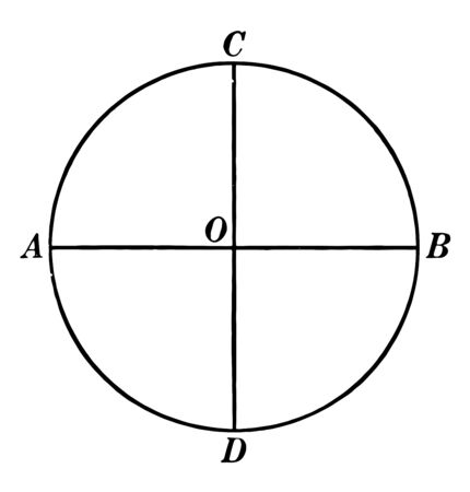 A diagram of the circle with the center O and the diameters AB and CD perpendicular to each other, vintage line drawing or engraving illustration.
