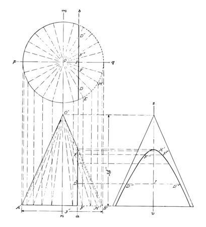This image shows a cone cut by a plane parallel to the axis of the cone and perpendicular to the vertical projection plane, vintage line drawing or engraving illustration.