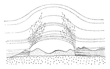 Mt. Holmes Bysmalith, a volcanic plug created when magma hardens vintage line drawing.