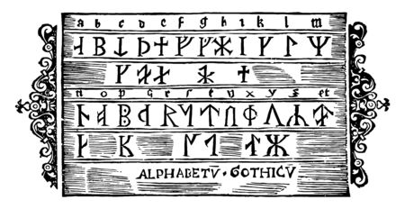 Norsemen used by both Proto Norse and Old Norse was known as futhark, vintage line drawing or engraving illustration.
