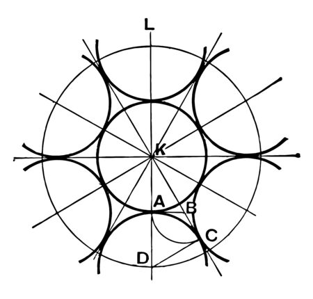 An image with equal circles inside and tangent to the outer circle, as well as tangents with each other, vintage line drawing or engraving illustration. 일러스트