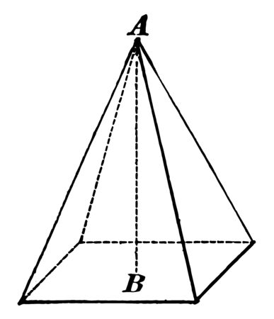 The image shows that a pyramid is a solid whose base is a figure in a plan, and whose sides are triangles that meet at a common point, called the vertex, vintage line drawing or engraving illustration.