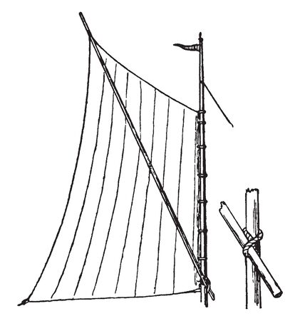 Sprit sail is a fore and aft sail bent to the mast at the weather leech and having the after peak stretched by a spar or spirit, vintage line drawing or engraving illustration.