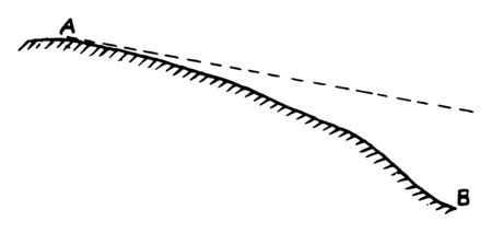 The word convex means curving or abominating outward, vintage line drawing or engraving illustration.