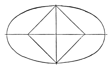 This image has a circle. That circle has four parts. In that circle, the rhombus is square, vintage line drawing or engraving illustration.