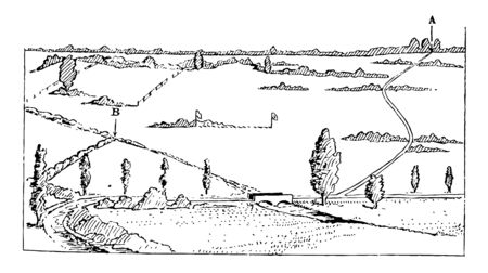 Battlefield refers to the location of a battle, vintage line drawing or engraving illustration.