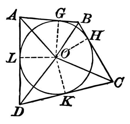 An image showing a circle with several chords and tangents drawn and labeled, vintage line drawing or engraving illustration. Ilustração
