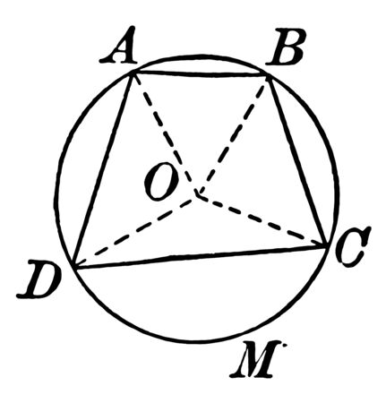 A quadrilateral is inscribed in a circle. Their opposite angles are supplementary, vintage line drawing or engraving illustration. Çizim