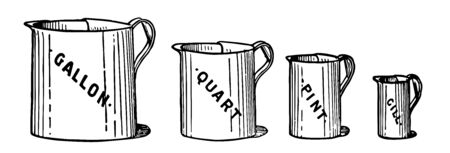 Picture shows the units for measuring the volume of liquids: gallon, quart, pint & gill, vintage line drawing or engraving illustration.