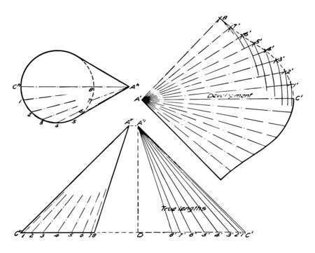 The image shows the development of Oblique Cone by triangulation. The image also shows its development and the section of real lengths, vintage line drawing or engraving illustration.