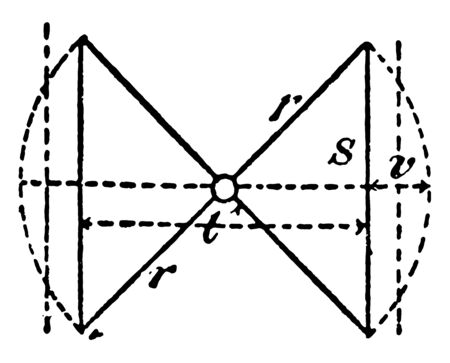 The image shows the two cones that intersect by a common line and are drawn in this image, vintage line drawing or engraving illustration. Ilustração