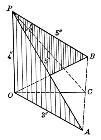 This diagram shows the ABPO parallelogram and divides the OB and PA line. The PAB triangle is angle theta, vintage line drawing or engraving illustration. Ilustração