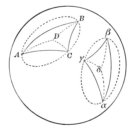 This image has a sphere that has two symmetric spherical triangles drawn in it, vintage line drawing or engraving illustration. 向量圖像
