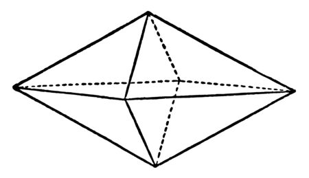The table demonstrates Bipyramids ortorrombico. It is a common form and is bound for eight scalene triangles, vintage line drawing or engraving illustration. Ilustrace