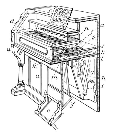 Reed Organ which are sounded by streams of air set in motion by a bellows, vintage line drawing or engraving illustration.