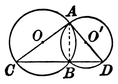 An image of two circles intersecting with a drawn line that forms a triangle, vintage line drawing or engraving illustration. Ilustração
