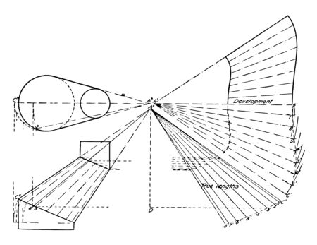 The image shows oblique cone by triangulation that connects to two parallel tubes of different diameters. The image also shows its development and the section of real lengths, vintage line drawing or engraving illustration.