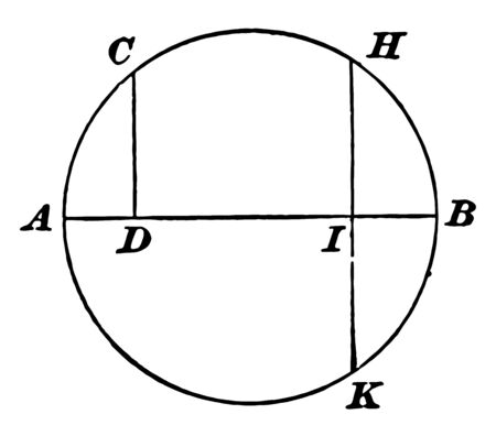 A diagram of the circle with a perpendicular diameter drawn and labeled, vintage line drawing or engraving illustration. Çizim