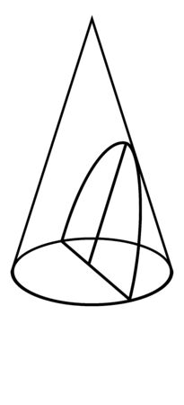 A parabola is one of the conic sections that are formed when a plane intersects the curve, vintage line drawing or engraving illustration. Çizim