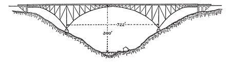 Viaducto Viaur fue el primer gran puente de acero construido en Francia, línea vintage de dibujo o ilustración de grabado.