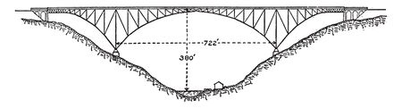 Viaur Viaduct was the first large steel bridge built in France, vintage line drawing or engraving illustration.