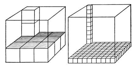 Das Bild zeigt den Vergleich der Kubikmaßeinheiten. Die kubische Einheit ist ein Maß für das Volumen und entspricht dem Volumen eines Würfels, der 1 Einheit hoch, 1 Einheit breit und 1 Einheit lang ist, Vintage-Linienzeichnung oder Gravurillustration.