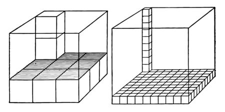 Picture shows the Comparison of Units of Cubic Measure. Cubic unit is a measure of volume and is equal to the volume of a cube, which are 1 unit tall, 1 unit wide and 1 unit long, vintage line drawing or engraving illustration.
