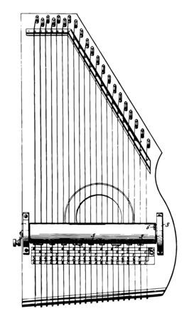 Musical Instrument is an object constructed or used for the purpose of making the sounds of music, vintage line drawing or engraving illustration.