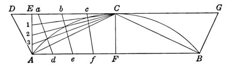 The construction showing regular Heptagon in the circle. In this image showing half circle, vintage line drawing or engraving illustration. 向量圖像