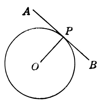 An image of the radius drawn to the point of contact of a tangent, vintage line drawing or engraving illustration.